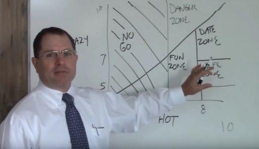 FHM-Professor